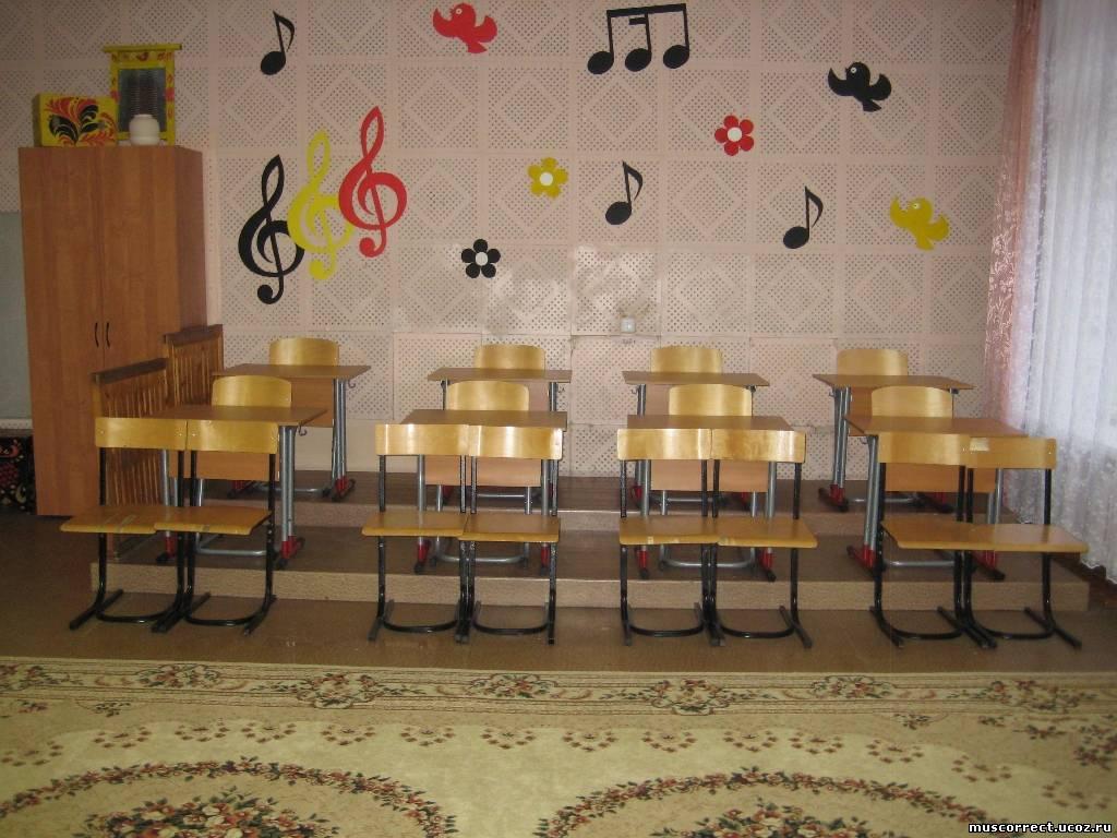 Оформление кабинета музыки своими руками в школе